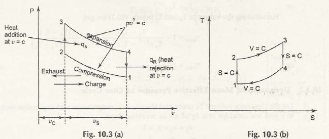 """Otto Cycle 1"""" = C"""