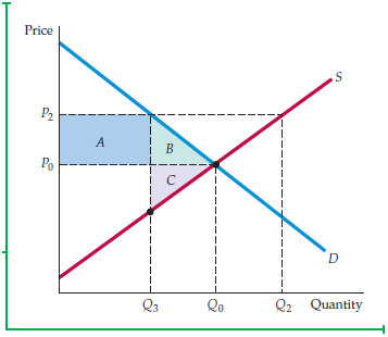 """The Analysis of Competitive Markets 4"""" = C"""