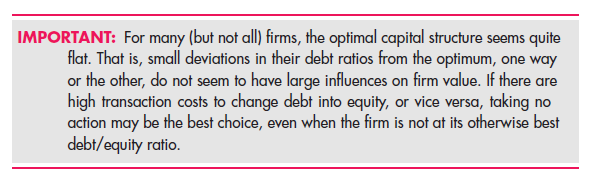 The Effect of Leverage on Costs of capital and Quoted Bond Yields 26