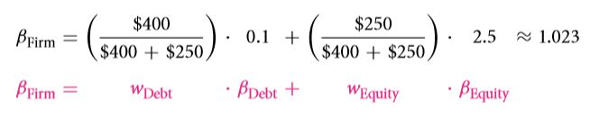 The Weighted Average Cost of Capital (WACC) 41